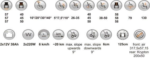 Кресло-коляска электрическая Navix